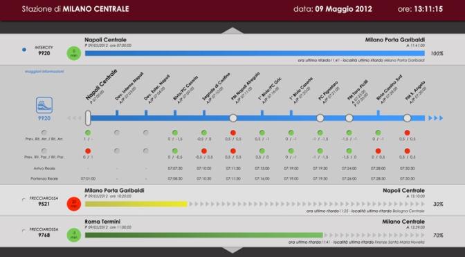 Layout grafico Tabella con orari dei treni