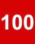 100 Case Famose